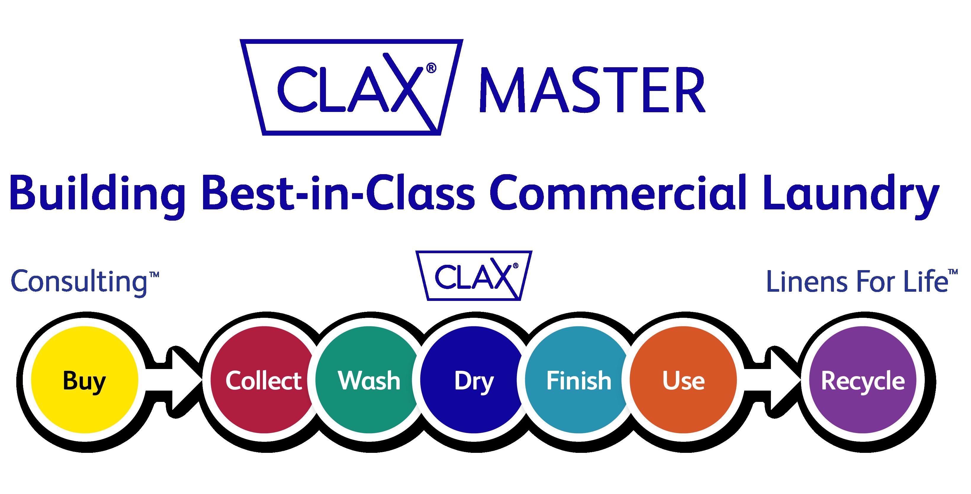 Clax Master