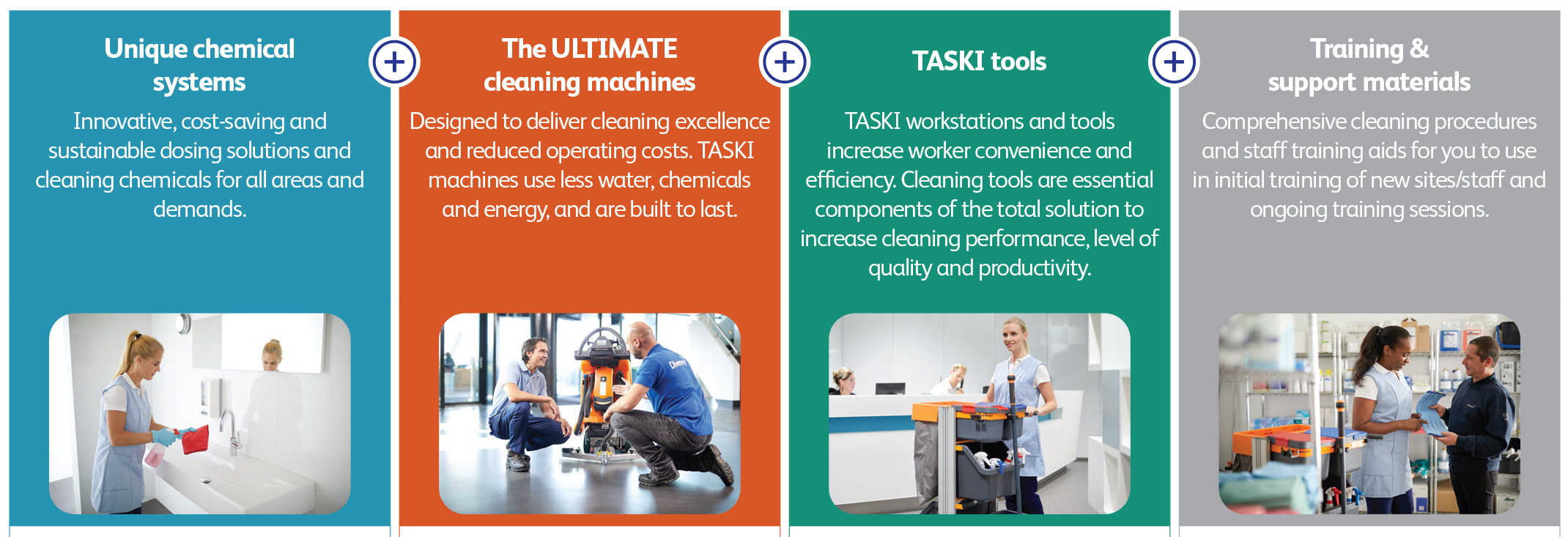 Ready To Reopen, Unique cleaning chemical systems, TASKI machines, Taski Tools, Training and support materials