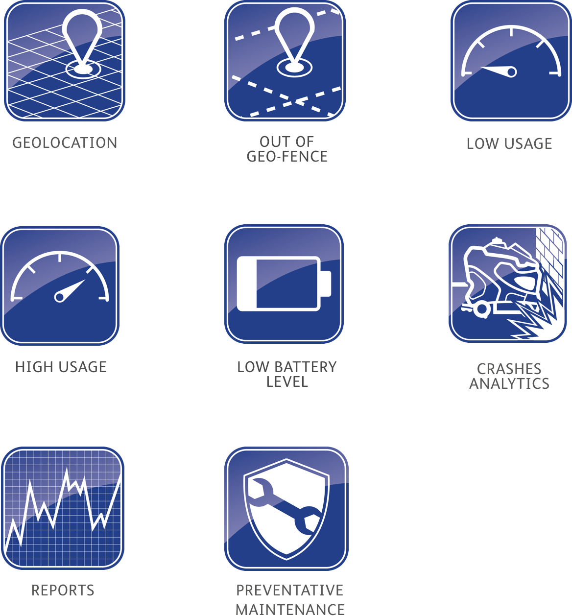 IntelliTrail Icons