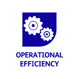 operating efficiency